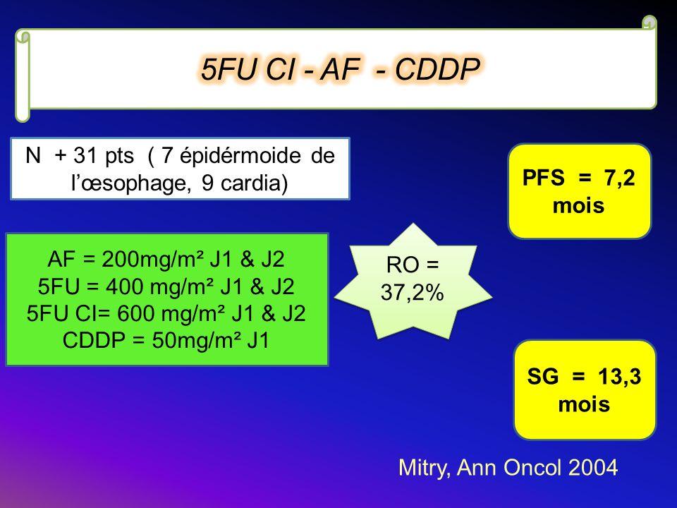N + 31 pts ( 7 épidérmoide de l'œsophage, 9 cardia)
