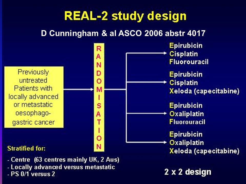 D Cunningham & al ASCO 2006 abstr 4017