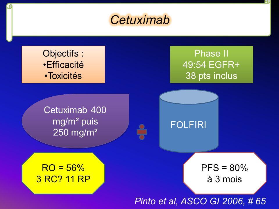 Cetuximab Objectifs : Efficacité Toxicités Phase II 49:54 EGFR+