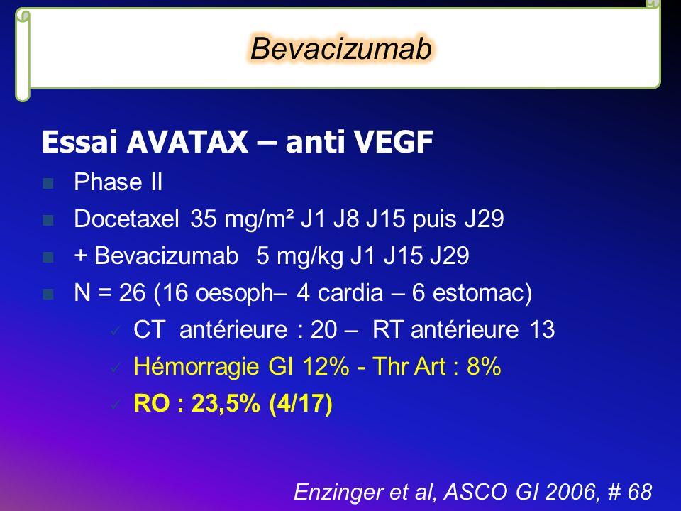 Essai AVATAX – anti VEGF