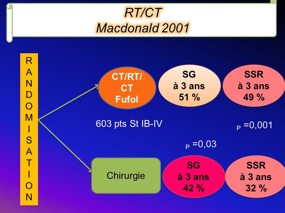 RT/CT Macdonald 2001 R A N D O M I S T SG à 3 ans 51 %