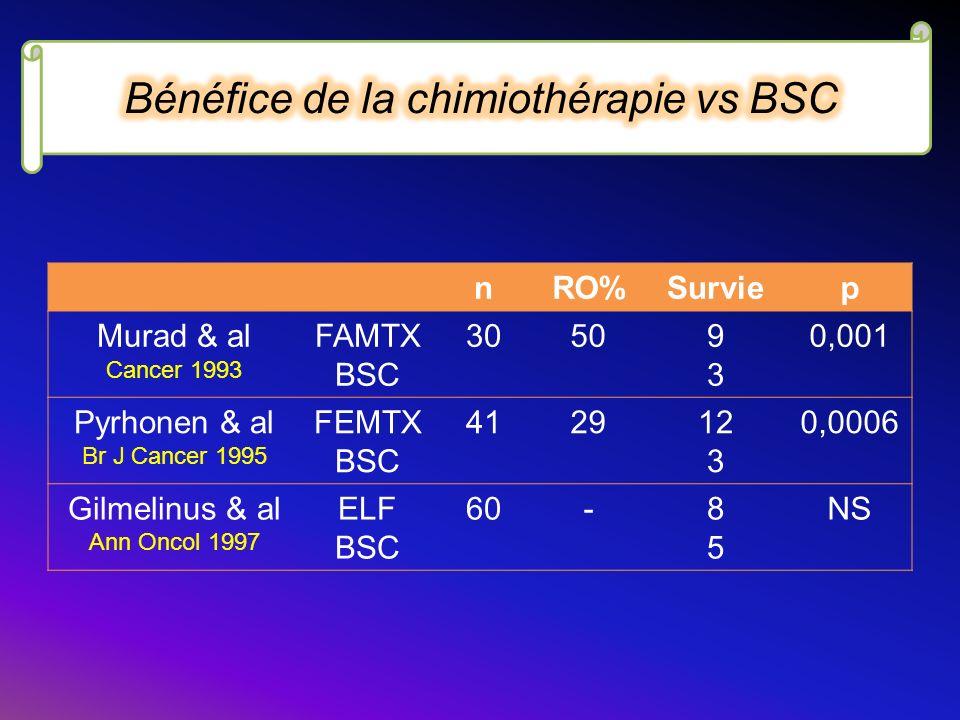 Bénéfice de la chimiothérapie vs BSC