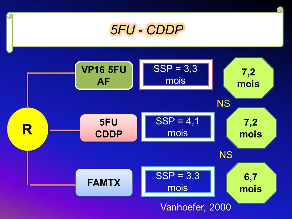 R 5FU - CDDP SSP = 3,3 mois 7,2 mois VP16 5FU AF NS 7,2 mois