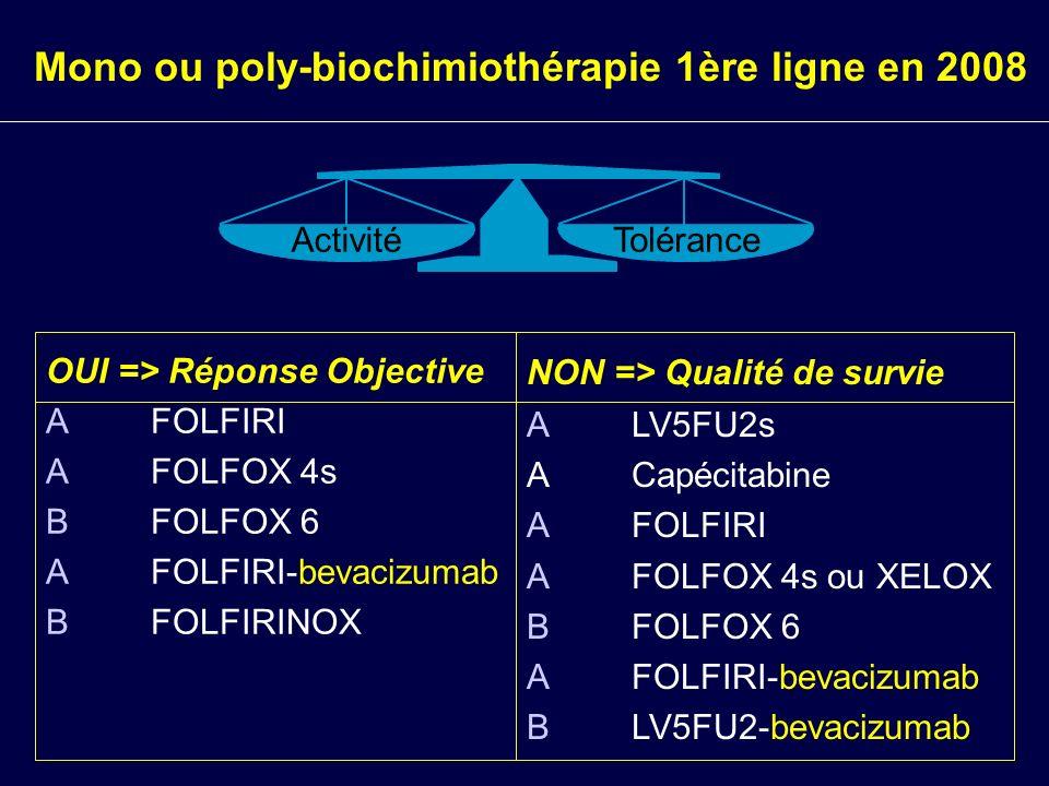 Mono ou poly-biochimiothérapie 1ère ligne en 2008
