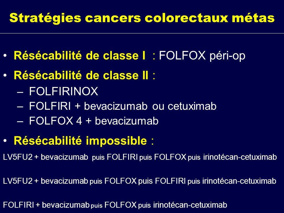Stratégies cancers colorectaux métas