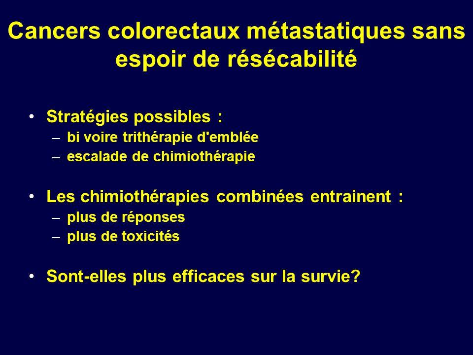 Cancers colorectaux métastatiques sans espoir de résécabilité