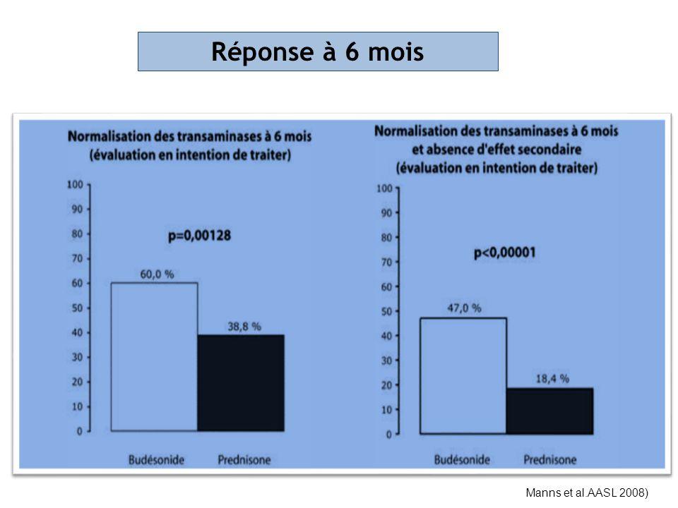 Réponse à 6 mois Manns et al.AASL 2008)