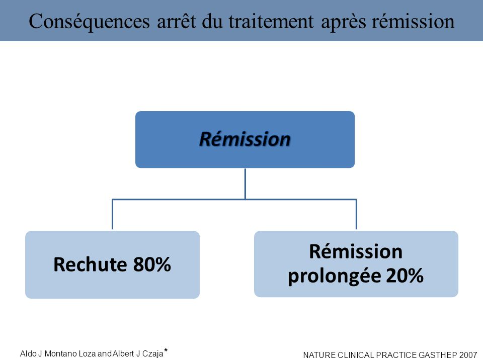 Conséquences arrêt du traitement après rémission