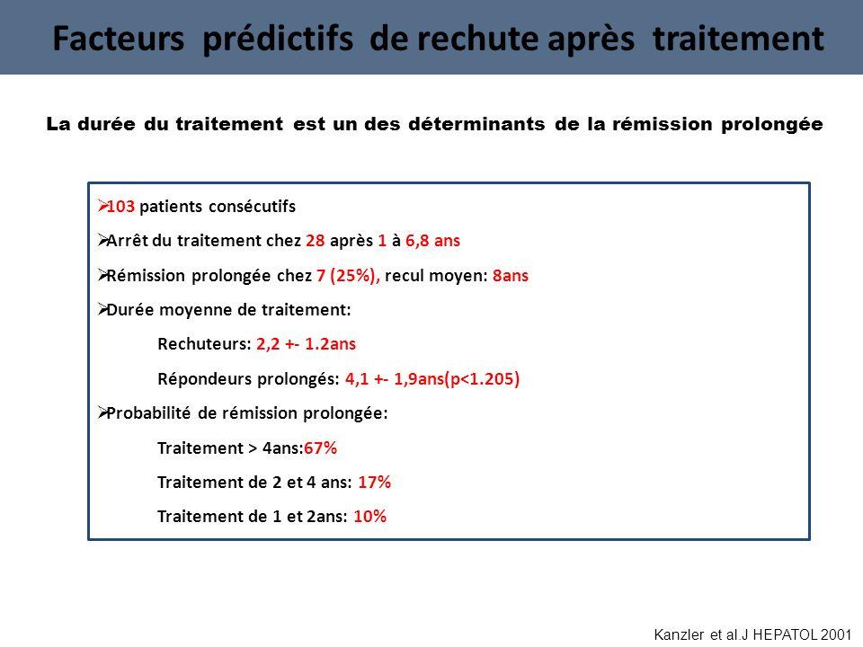 Facteurs prédictifs de rechute après traitement