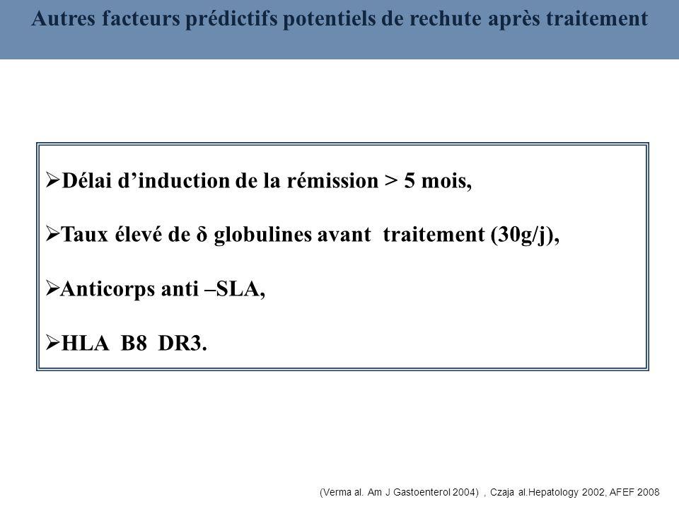 Autres facteurs prédictifs potentiels de rechute après traitement