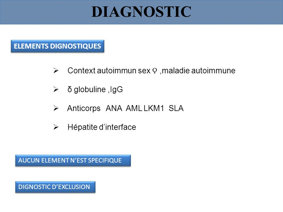 DIAGNOSTIC ELEMENTS DIGNOSTIQUES