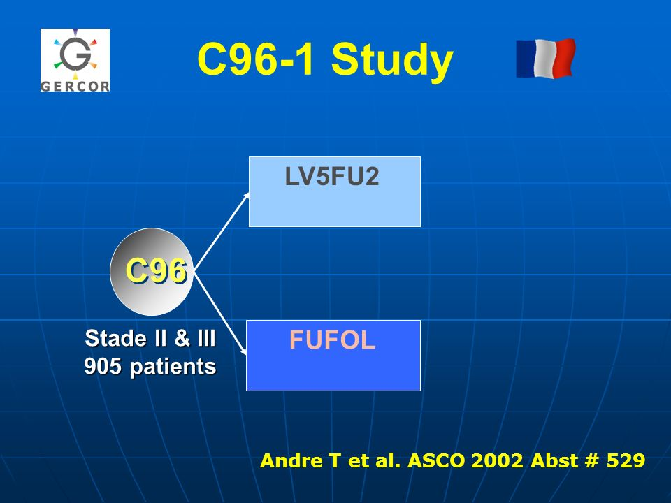 C96-1 Study C96 LV5FU2 FUFOL Stade II & III 905 patients