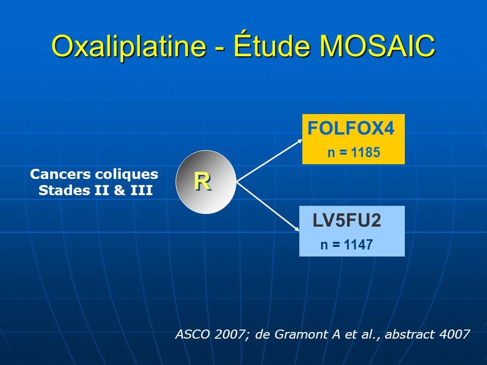 Oxaliplatine - Étude MOSAIC