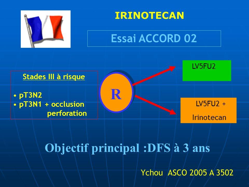 R Objectif principal :DFS à 3 ans Essai ACCORD 02 IRINOTECAN