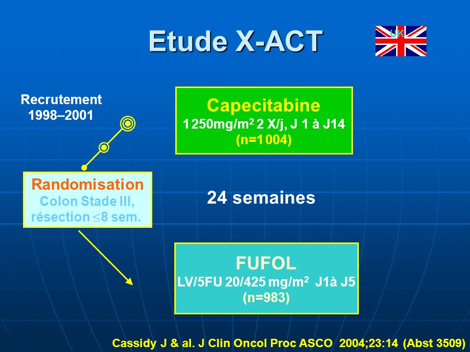 Etude X-ACT Capecitabine 24 semaines FUFOL Randomisation Recrutement