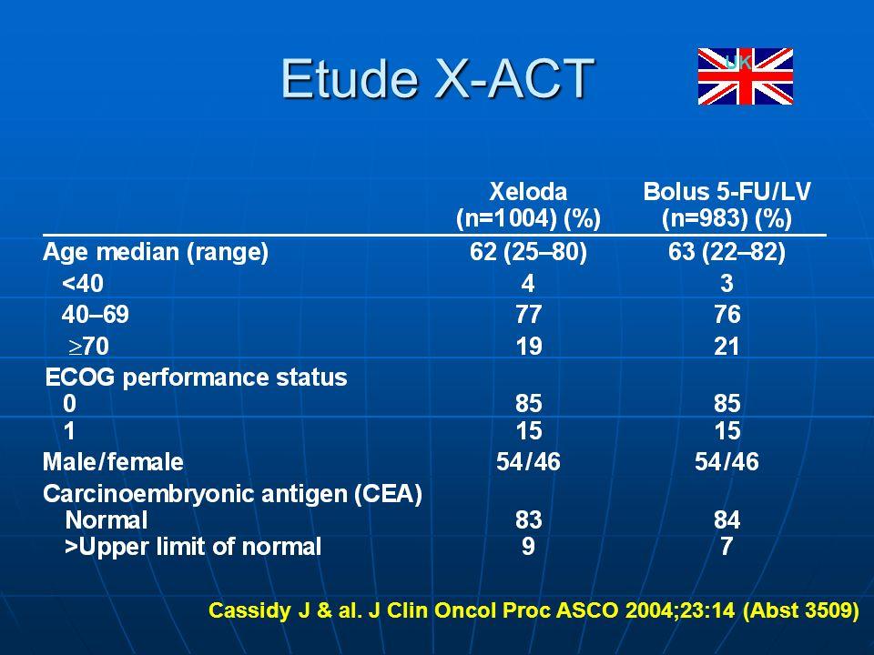 Etude X-ACT UK Cassidy J & al. J Clin Oncol Proc ASCO 2004;23:14 (Abst 3509)