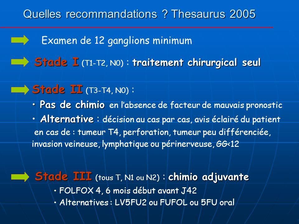 Quelles recommandations Thesaurus 2005