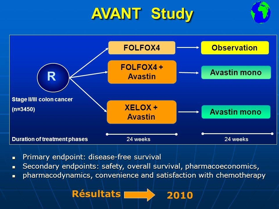 AVANT Study R Résultats 2010 FOLFOX4 Observation FOLFOX4 + Avastin