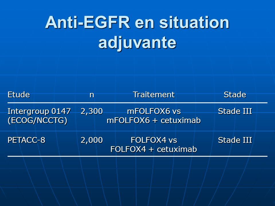 Anti-EGFR en situation adjuvante
