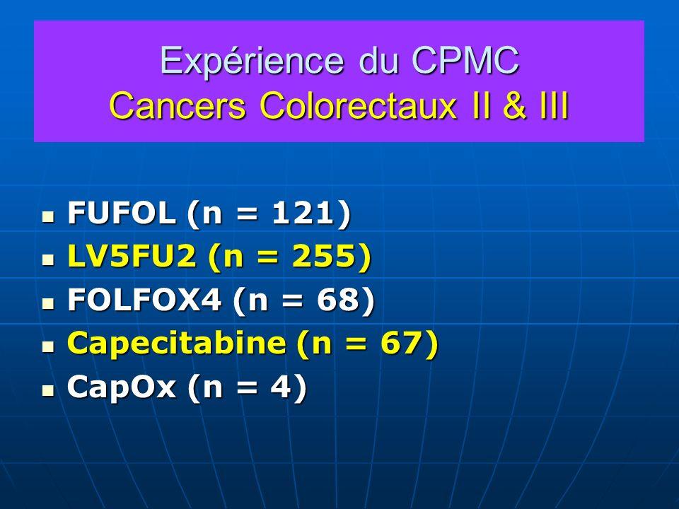 Expérience du CPMC Cancers Colorectaux II & III