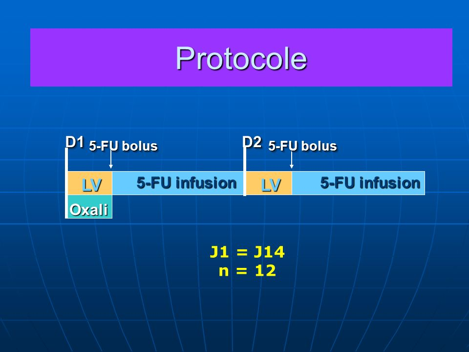 Protocole LV LV LV D1 D2 5-FU infusion 5-FU infusion Oxali J1 = J14