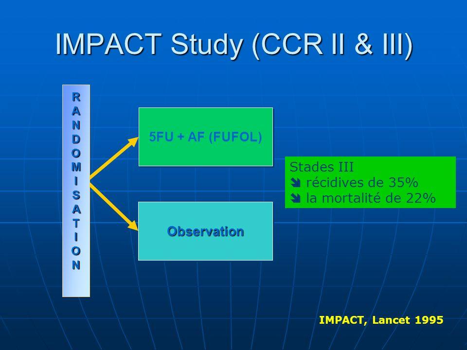 IMPACT Study (CCR II & III)