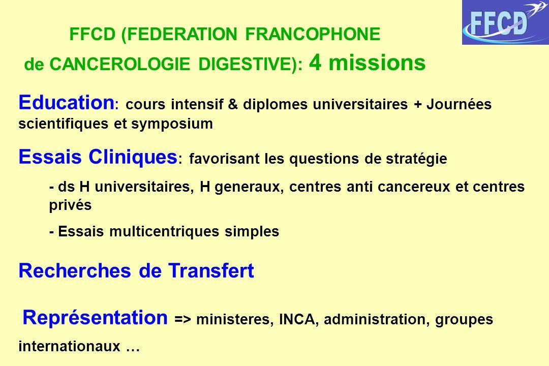 FFCD (FEDERATION FRANCOPHONE de CANCEROLOGIE DIGESTIVE): 4 missions