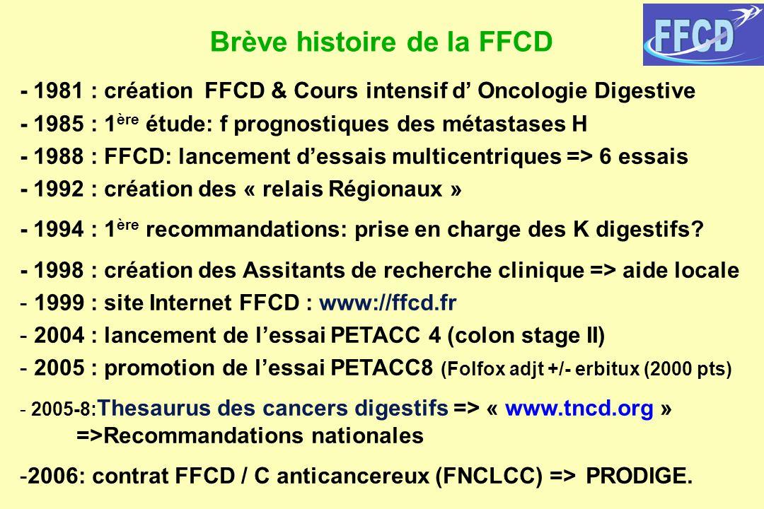 Brève histoire de la FFCD