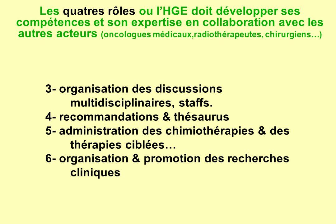 Les quatres rôles ou l'HGE doit développer ses compétences et son expertise en collaboration avec les autres acteurs (oncologues médicaux,radiothérapeutes, chirurgiens…)