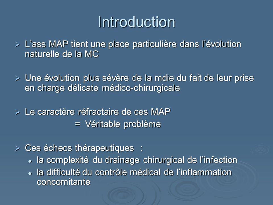 IntroductionL'ass MAP tient une place particulière dans l'évolution naturelle de la MC.