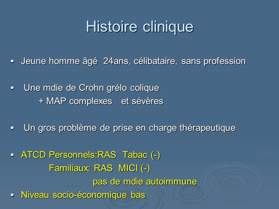 Histoire clinique Jeune homme âgé 24ans, célibataire, sans profession