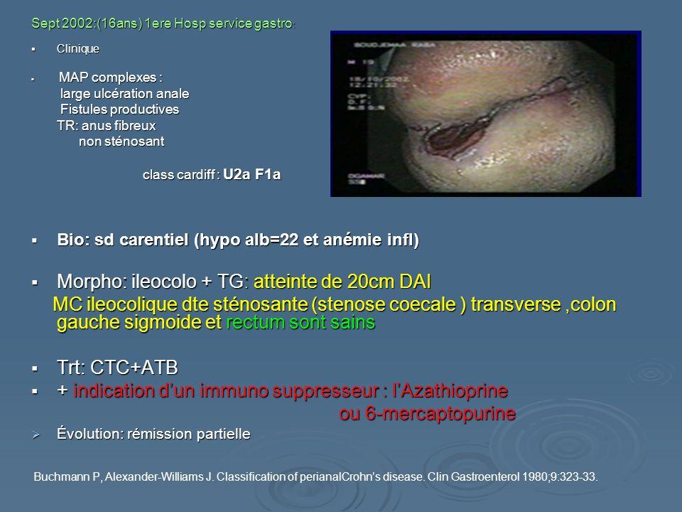 Morpho: ileocolo + TG: atteinte de 20cm DAI