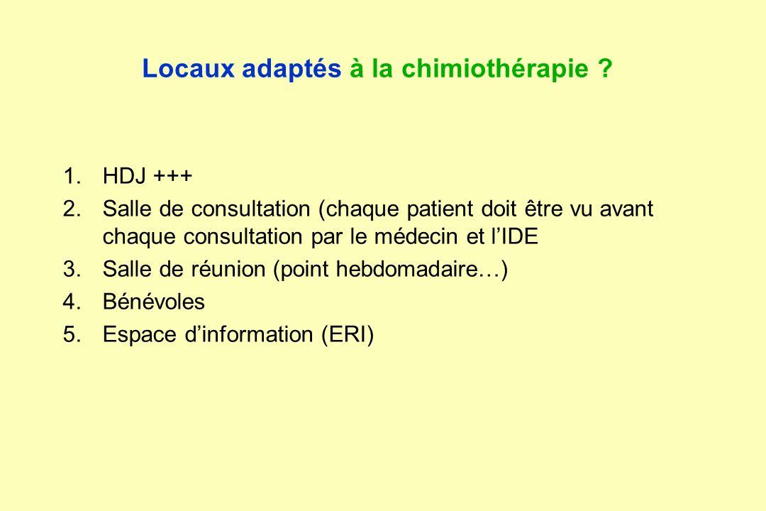 Locaux adaptés à la chimiothérapie