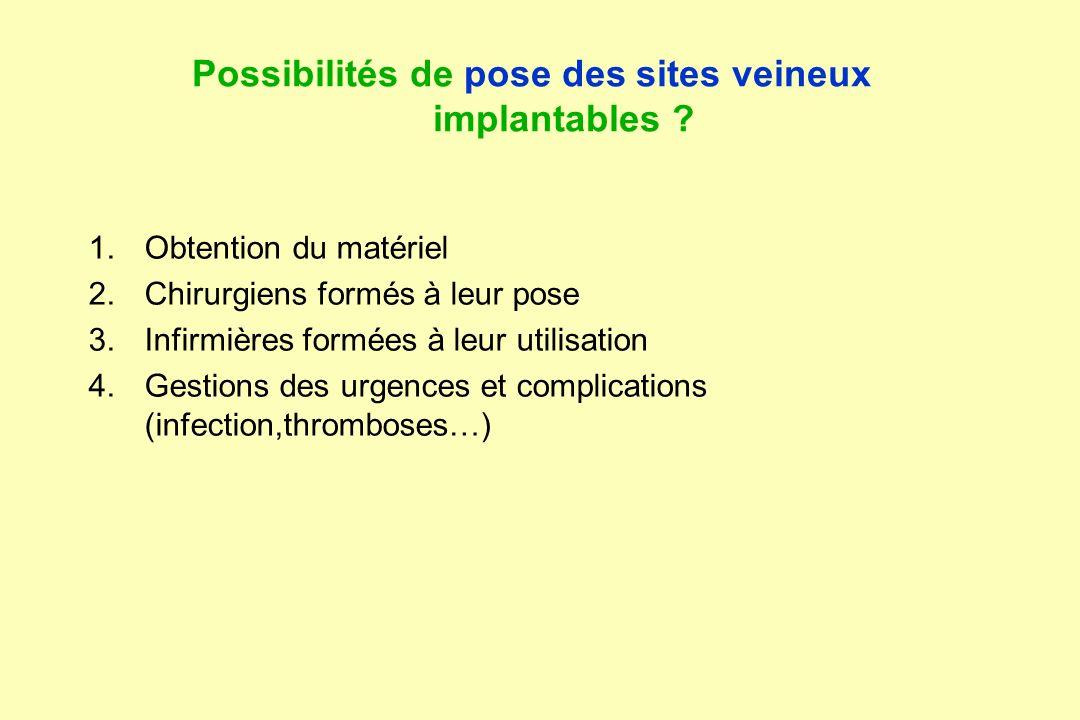 Possibilités de pose des sites veineux implantables