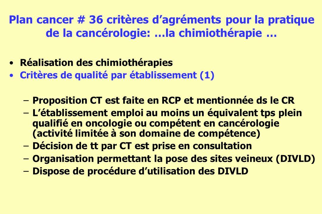 Plan cancer # 36 critères d'agréments pour la pratique de la cancérologie: …la chimiothérapie …