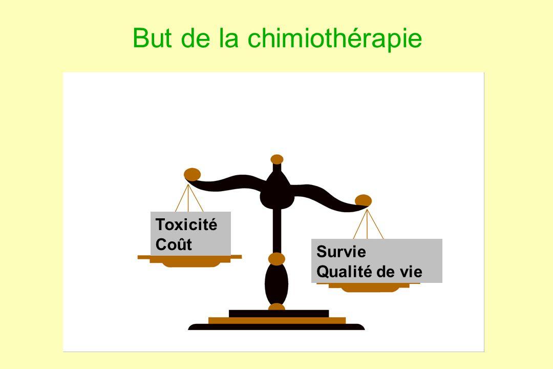 But de la chimiothérapie