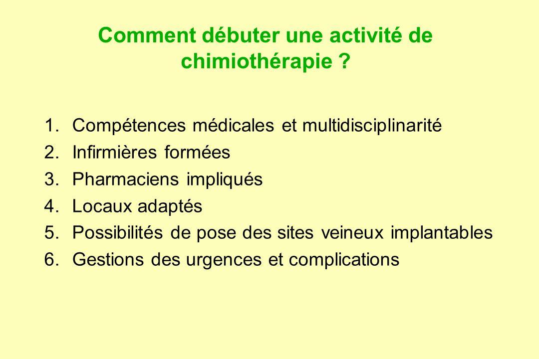 Comment débuter une activité de chimiothérapie