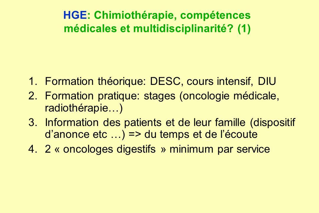 HGE: Chimiothérapie, compétences médicales et multidisciplinarité (1)
