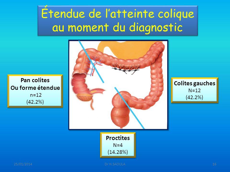 Étendue de l'atteinte colique au moment du diagnostic