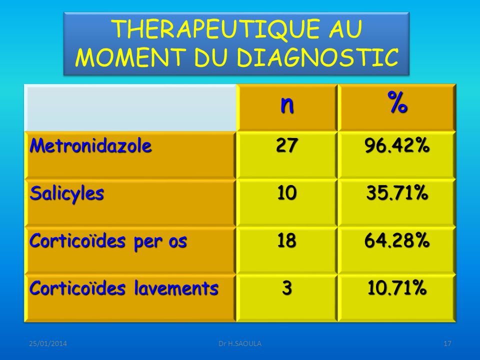 THERAPEUTIQUE AU MOMENT DU DIAGNOSTIC