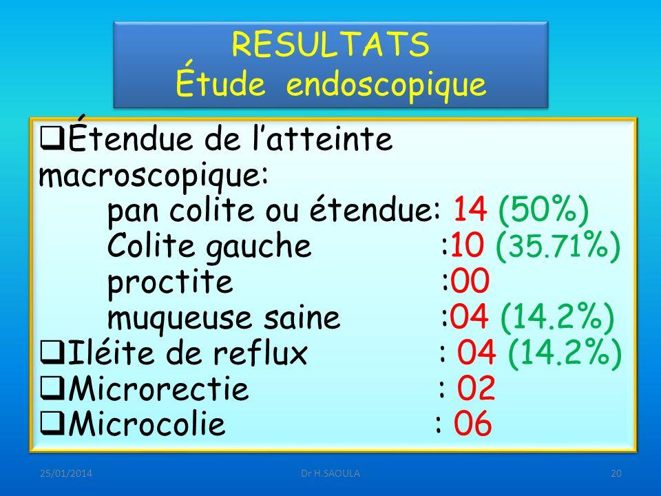 RESULTATS Étude endoscopique