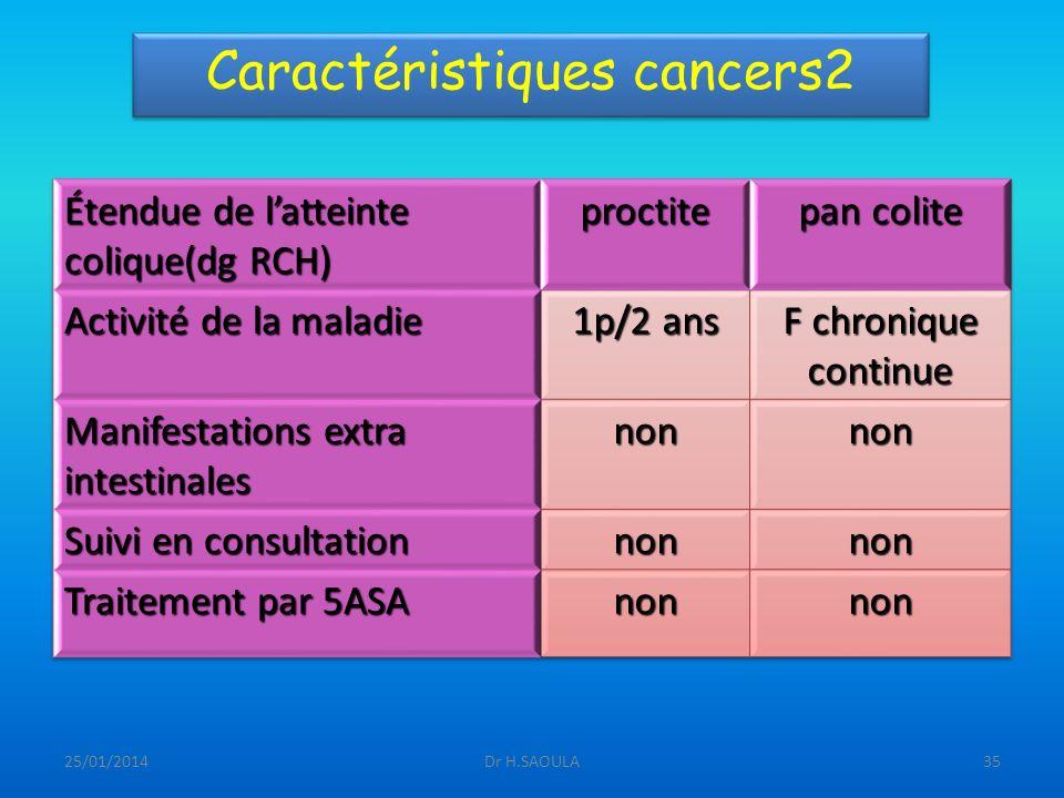 Caractéristiques cancers2