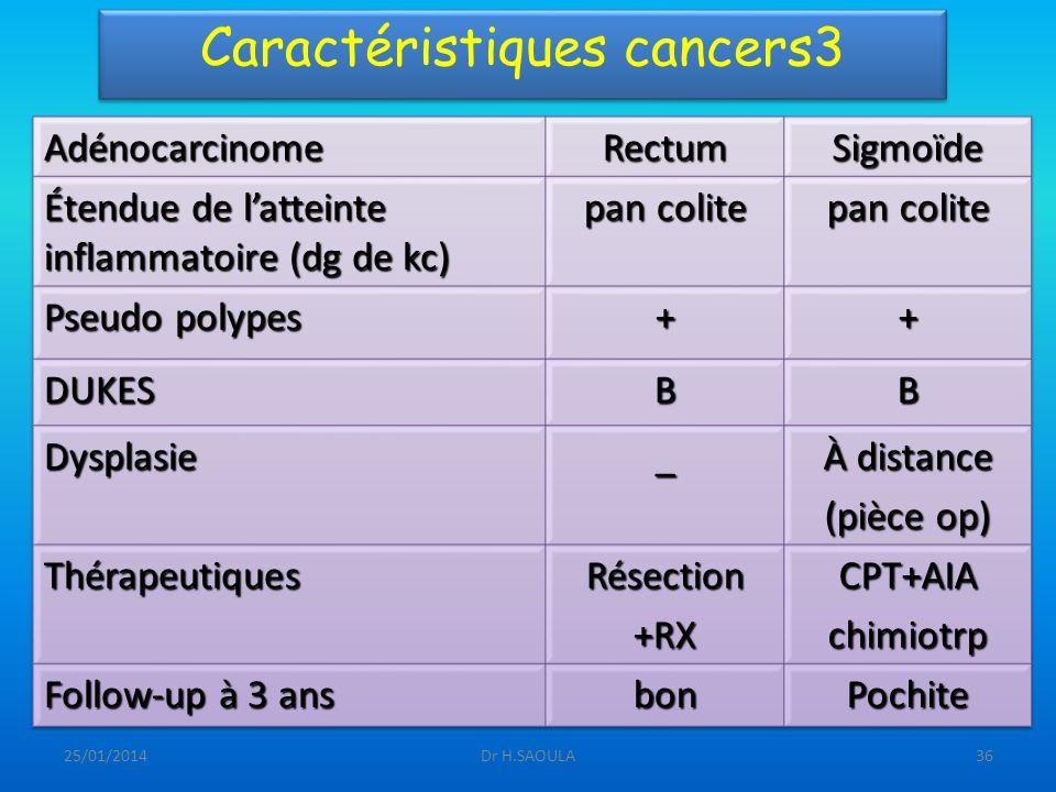 Caractéristiques cancers3