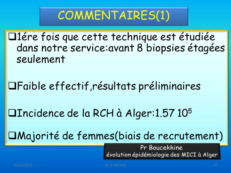 évolution épidémiologie des MICI à Alger