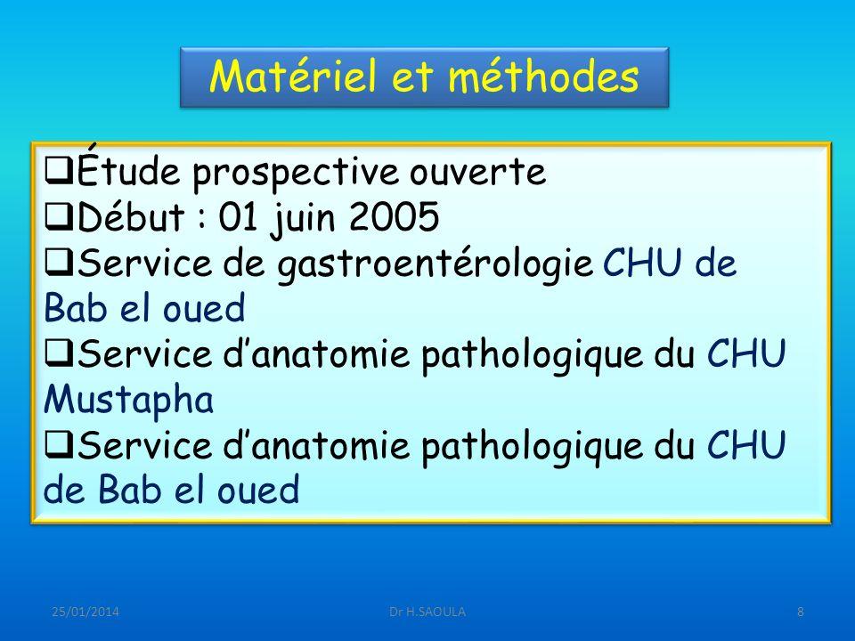 Matériel et méthodes Étude prospective ouverte Début : 01 juin 2005