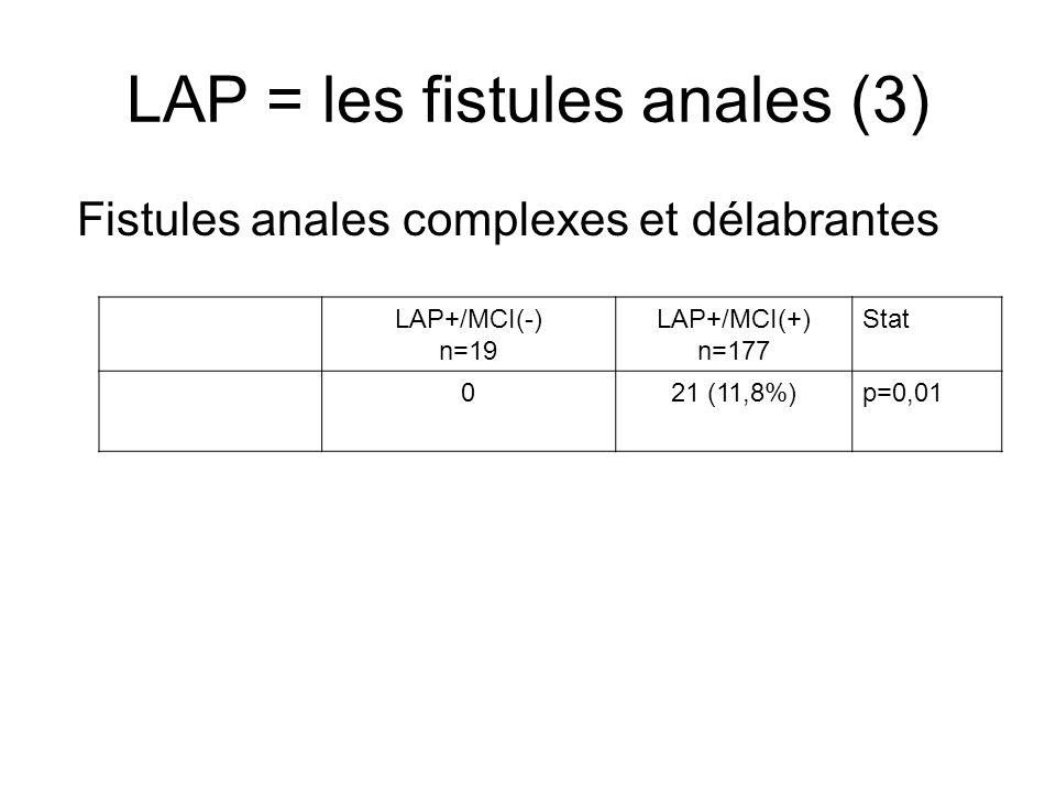 LAP = les fistules anales (3)