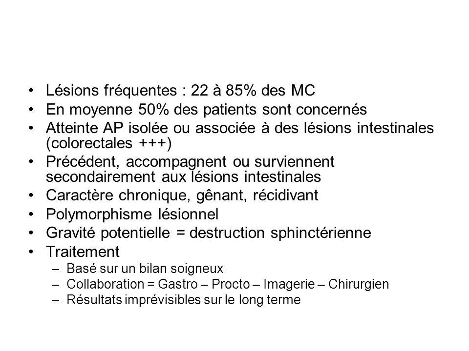 Lésions fréquentes : 22 à 85% des MC