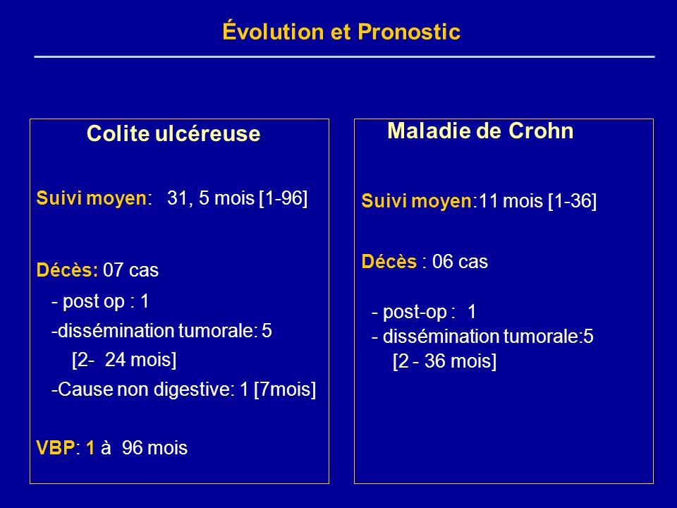 Évolution et Pronostic