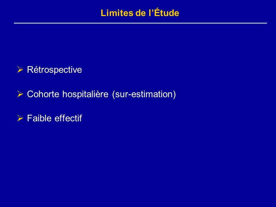 Limites de l'Étude Rétrospective Cohorte hospitalière (sur-estimation) Faible effectif