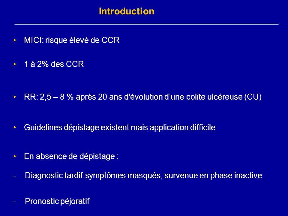 MICI: risque élevé de CCR 1 à 2% des CCR